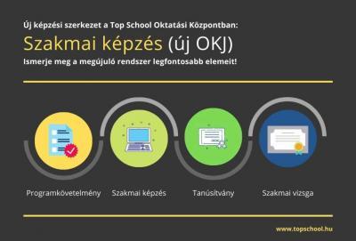 Szakmai képzések a Top School Oktatási Központban
