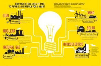 Infografika: adatvizualizáció a mindennapokban
