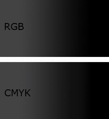Photoshop CMYK RGB